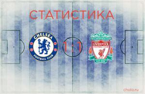 DiegoSimeonovich (c) Liverpool FC / Ливерпуль